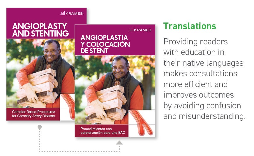 Translations: Providing readers with education in their native languages makes consultations more efficient and improves outcomes by avoiding confusion and misunderstanding.