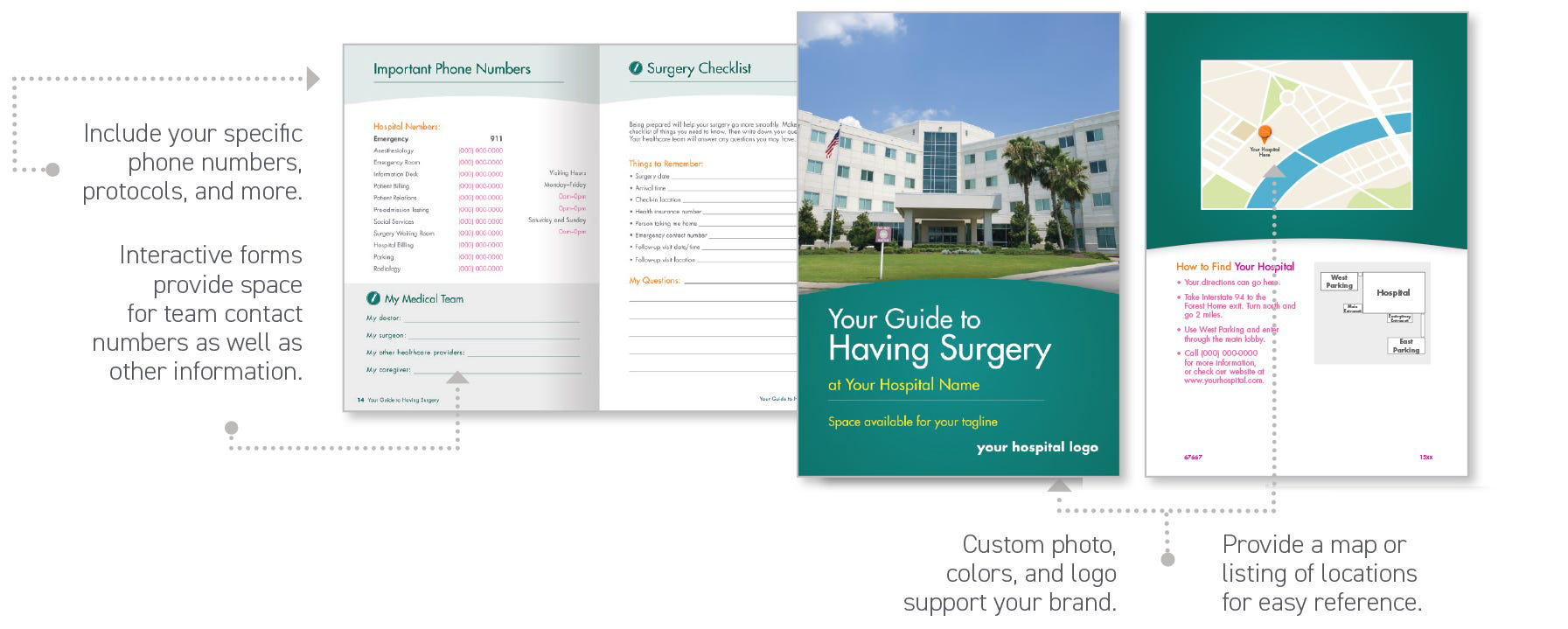 Templates: Easy-to-modify template booklets offer a fast and economical way to develop education that reflects your facility. Fill in the blanks and make changes within the template to create a guide for your patients' experience.